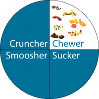 Mouth-Circle-Chewer