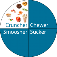 Mouth-Circle-Cruncher