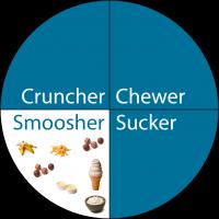 Mouth-Circle-Smoosher
