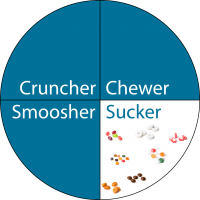 Mouth-Circle-Sucker